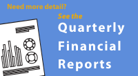 Quarterly Financial Reports Thumbnail