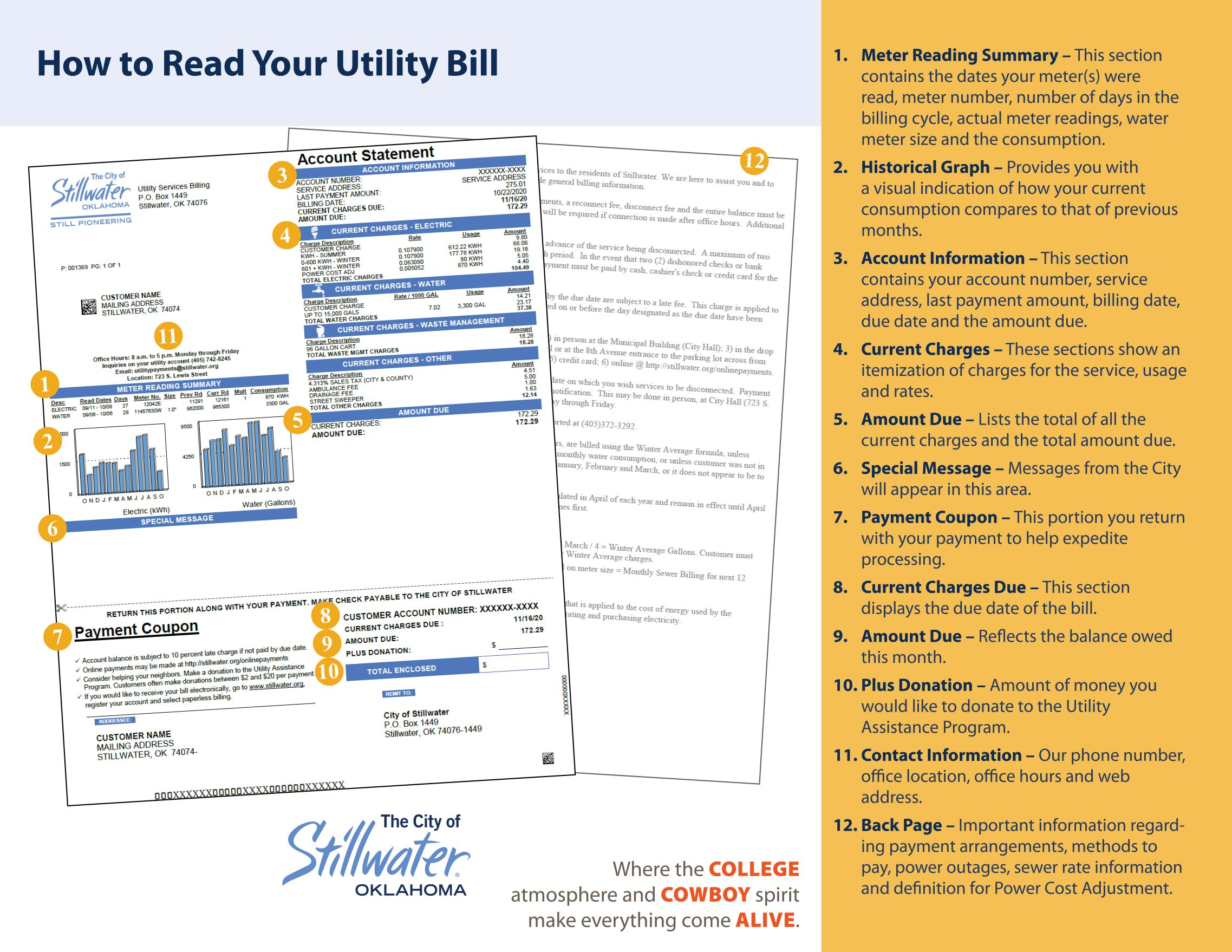 How to read your new utility bill image