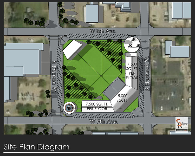 Block 34 Site Plan
