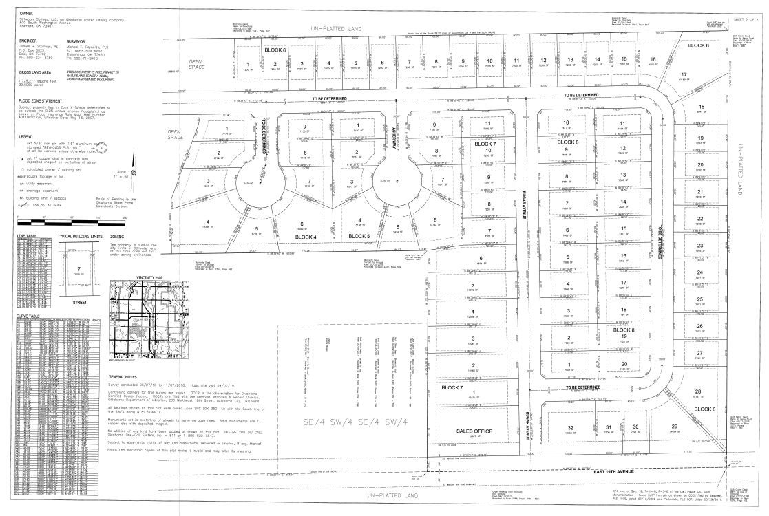 Stillwater Springs Residential Development plans