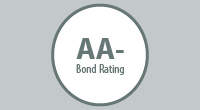 Generic Bond Rating photo